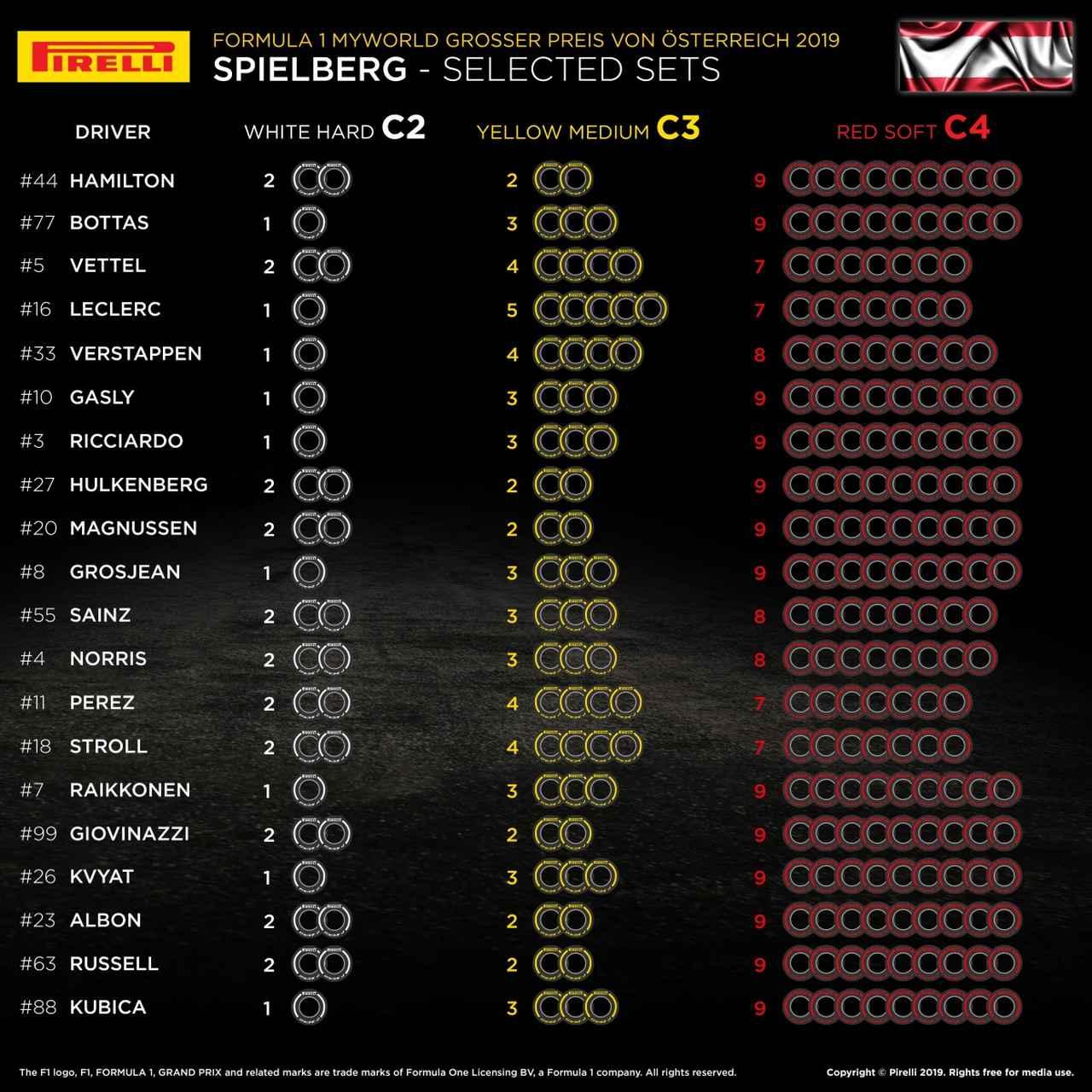 Images : 4番目の画像 - 2019年 F1オーストリアGP プレビュー - Webモーターマガジン