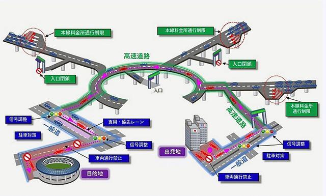 画像: 交通規制のイメージ(TOKYO 2020 ホームページより)