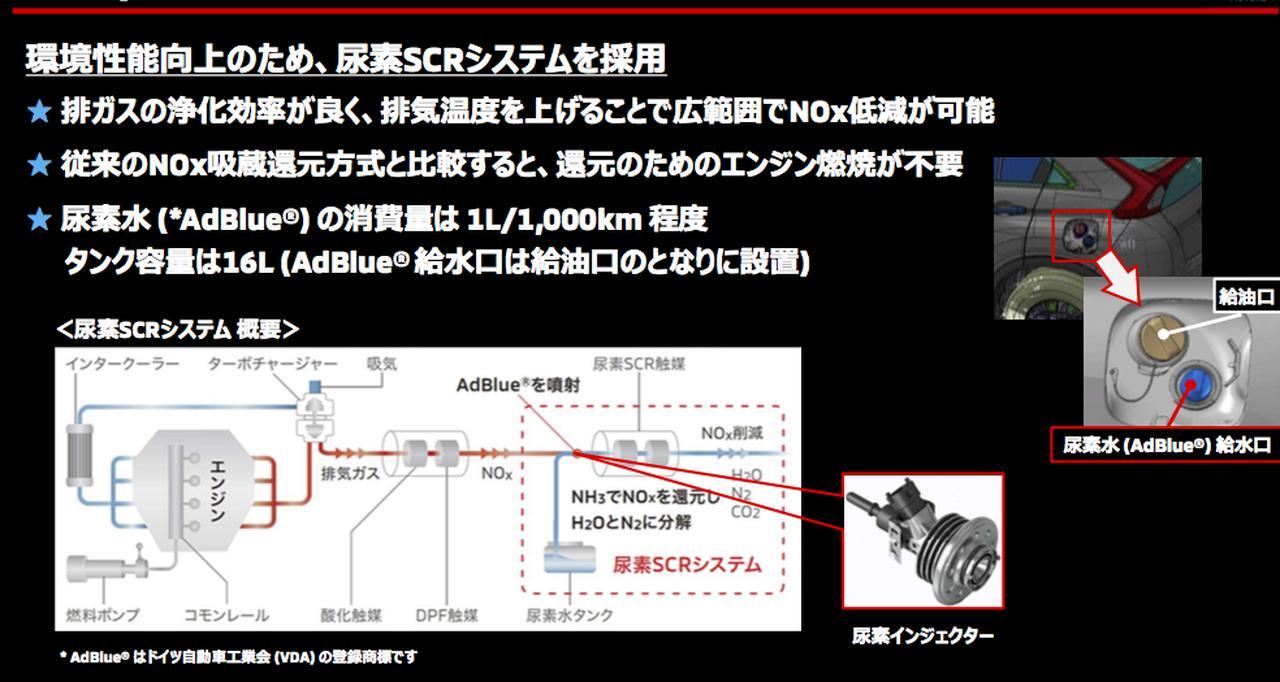 Images : 5番目の画像 - 尿素SCRを採用した「新4N14型」ディーゼルエンジンとエクリプス クロス - Webモーターマガジン