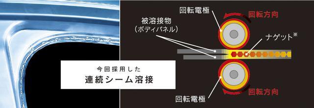 """画像: 写真上が従来のスポット溶接。下が""""スペシャル""""で採用された連続シーム溶接。点ではなく連続する線で溶接されるため、溶接面積が格段に増えてボディ剛性が大幅に向上した。"""