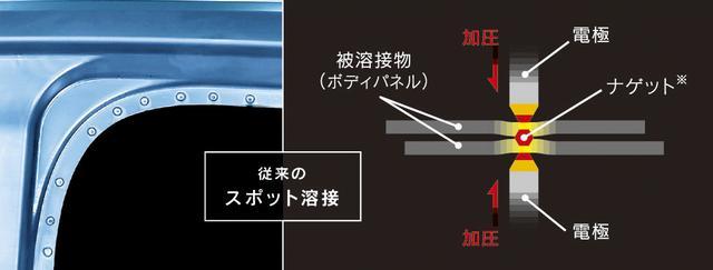 """画像1: 量産ラインで御法度の連続シーム溶接を採用したバージョンR""""スペシャル"""""""
