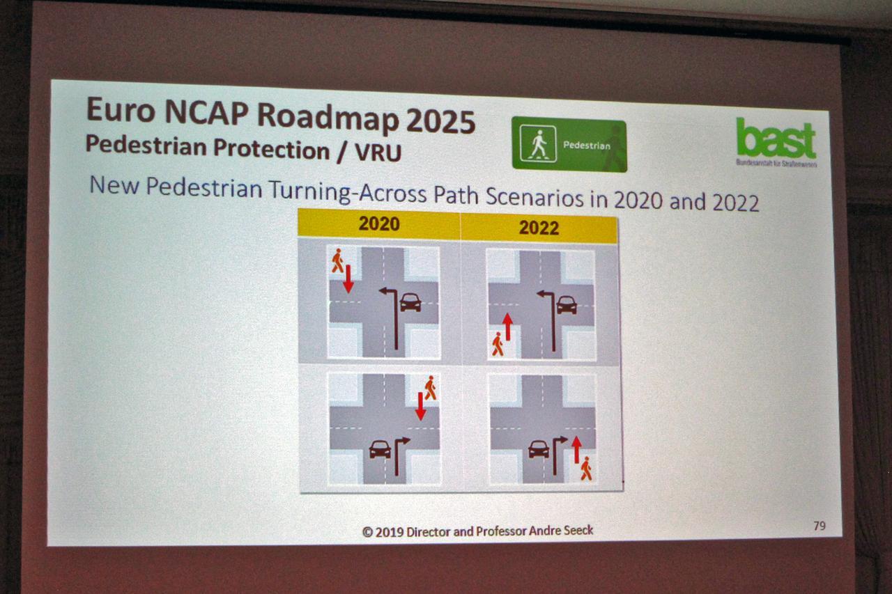 Images : 5番目の画像 - NCAPフォーラム - Webモーターマガジン