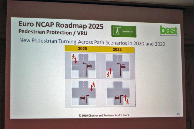 画像: 交差点での歩行者保護も、クルマと同一方向に歩いている保護者との対応も重視していく必要がある。