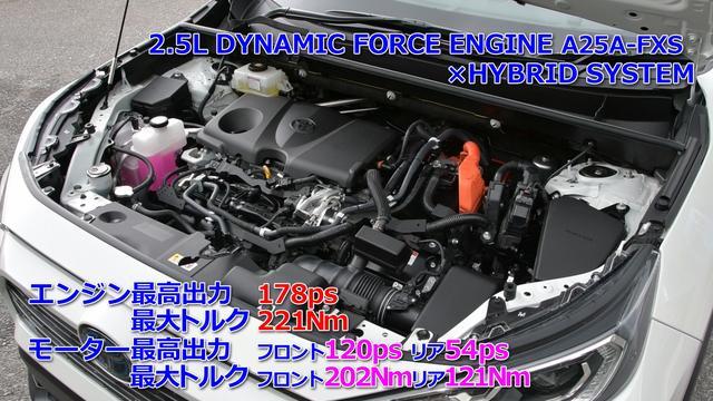画像3: 格段に進化したトヨタ RAV4の4WDテクノロジー