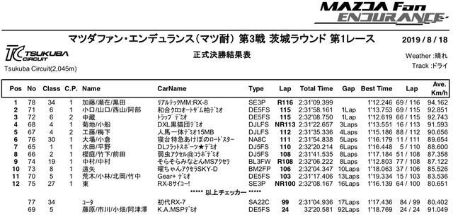 画像8: 速さとエコランを合わせた頭脳戦「マツ耐」にロータリー車RX-8で勝ちたい!