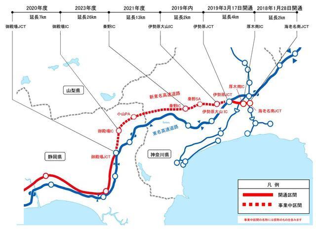 画像: 新東名高速道路の完成予定表。全区間が開通するのは2023年度。