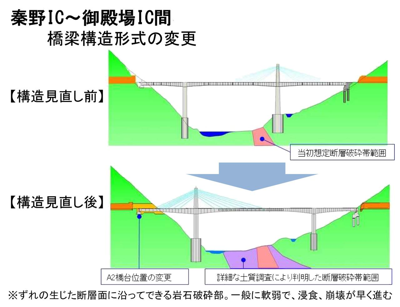 Images : 4番目の画像 - 新東名高速道路の工事進捗状況 - Webモーターマガジン