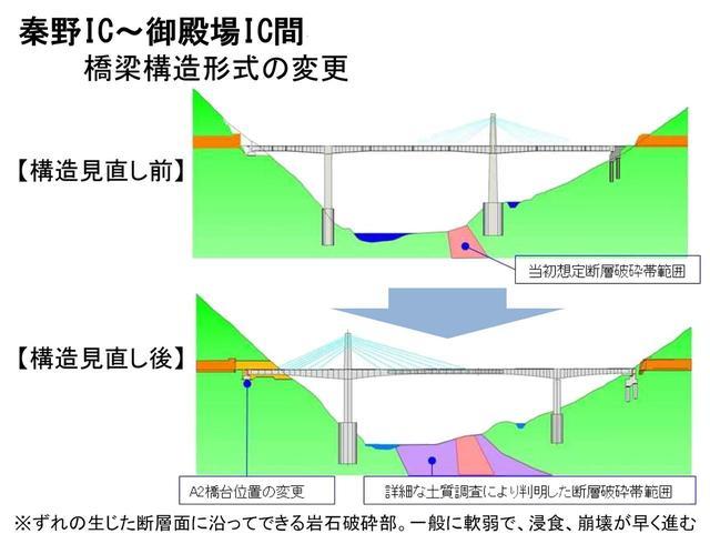 画像: 断層破砕帯の範囲見直しにより工事が大幅に遅れる予定だという秦野IC〜御殿場IC(約26km)区間。