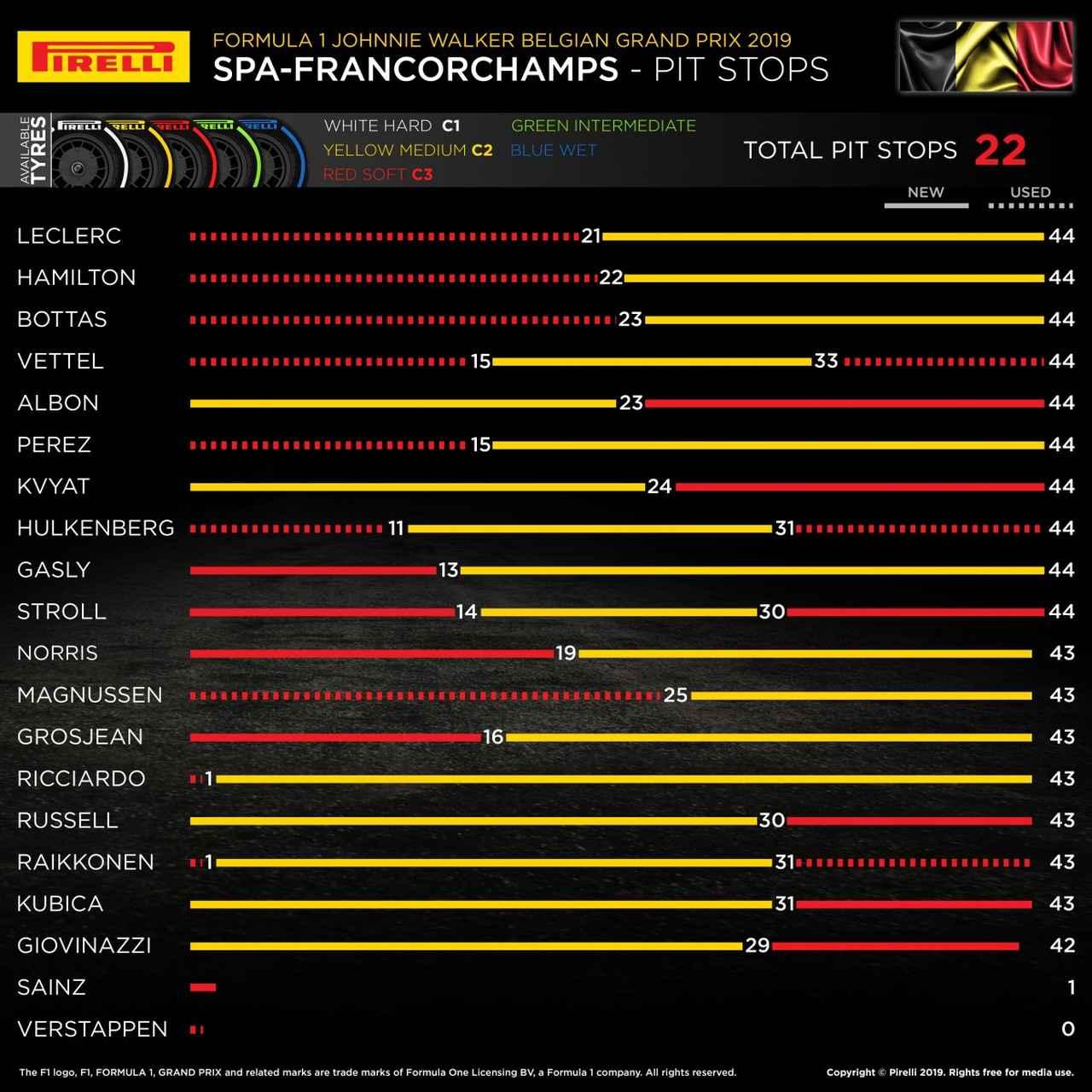 Images : 10番目の画像 - F1第13戦ベルギーGP決勝 - Webモーターマガジン