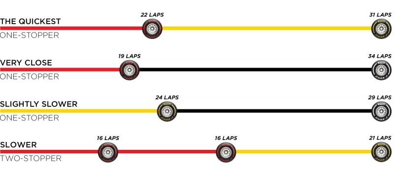 Images : 8番目の画像 - F1イタリアGP予選 - Webモーターマガジン