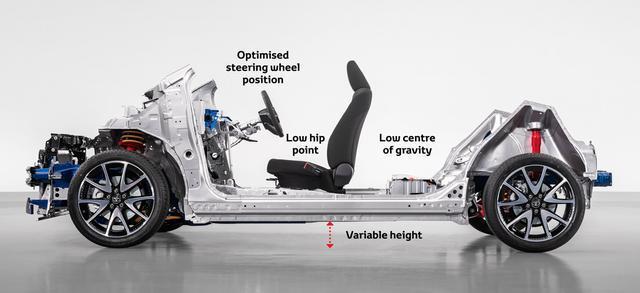 画像: 車高の上下にも対応。ドライビングポジションは低く、かつドライバーは車体の中央に座る。(TNGA-B)