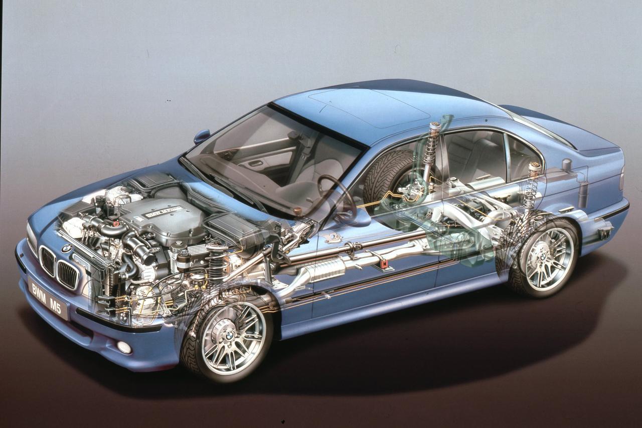 Images : 6番目の画像 - BMW M5(E39) - Webモーターマガジン
