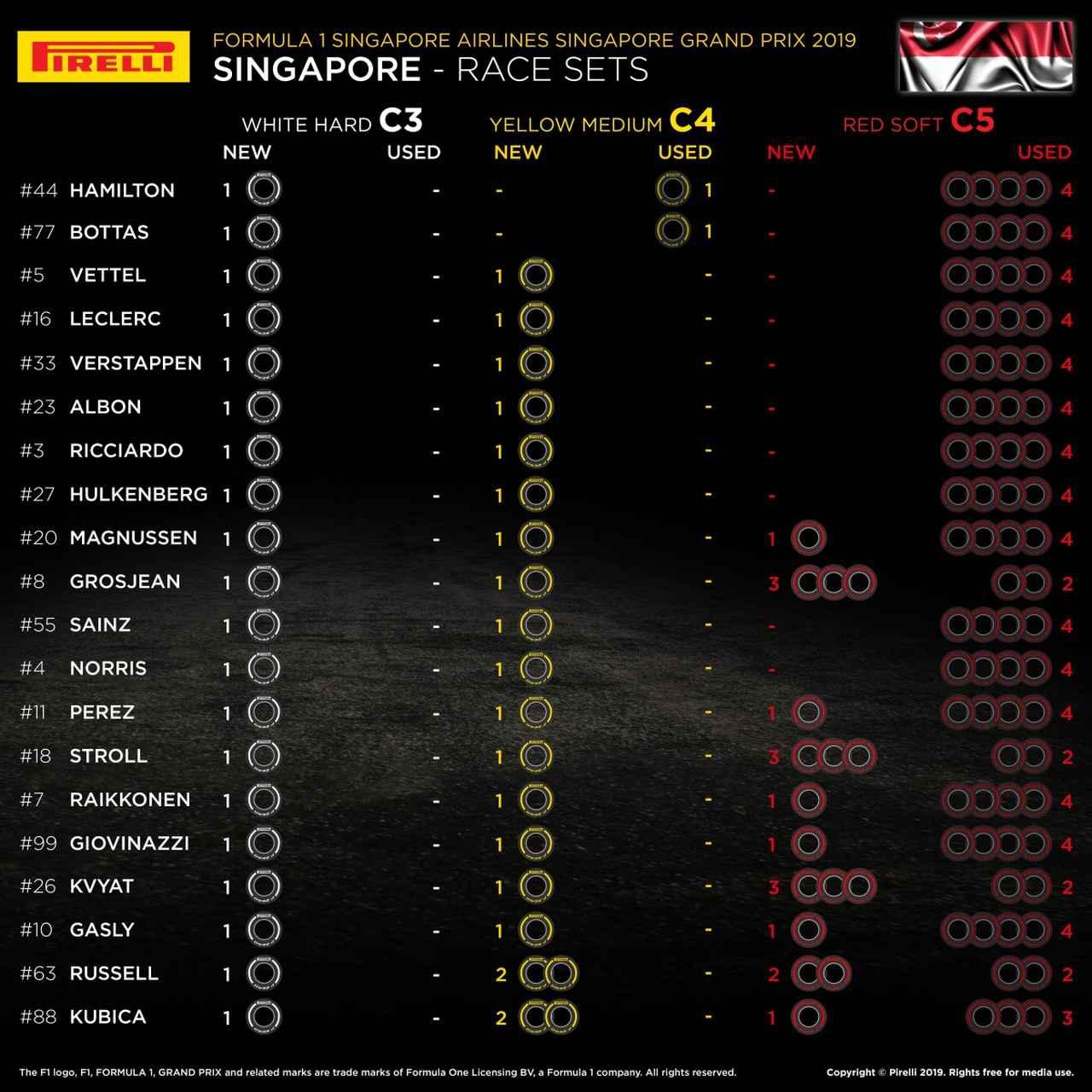 Images : 7番目の画像 - F1シンガポールGP予選 - Webモーターマガジン