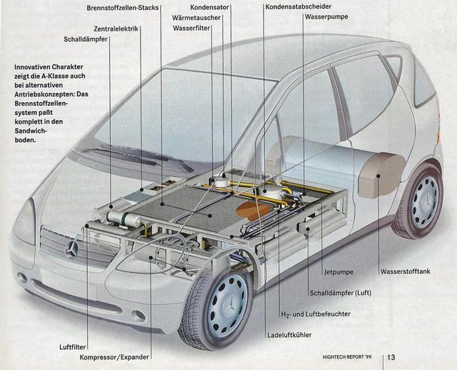 画像: Aクラスの燃料電池車の構造図。二層式フロアの下部に燃料電池ユニットや水素タンクを搭載する。
