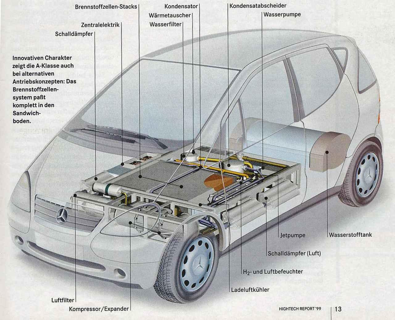 Images : 6番目の画像 - メルセデス小型車の歴史8 - LAWRENCE - Motorcycle x Cars + α = Your Life.