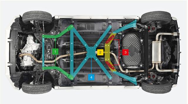 画像: 1:専用フロントブレース、2:専用センターブレース、3:専用床下スパッツ、4:剛性パーツ(写真は説明のために着色したもの)