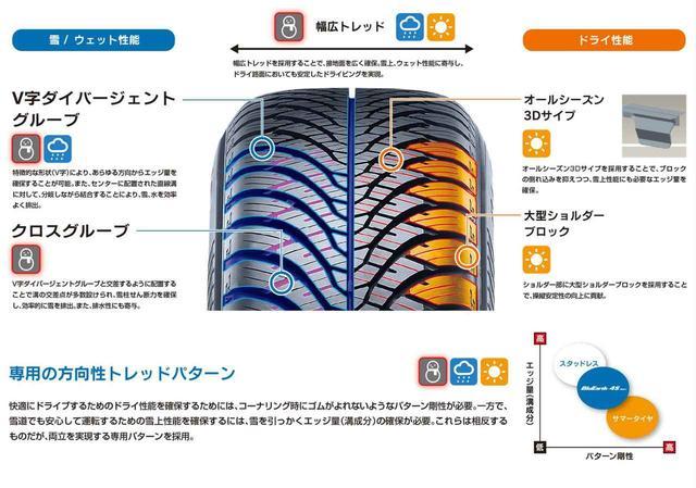 画像: ヨコハマタイヤのオールシーズンタイヤ、ブルーアース4S AW21。