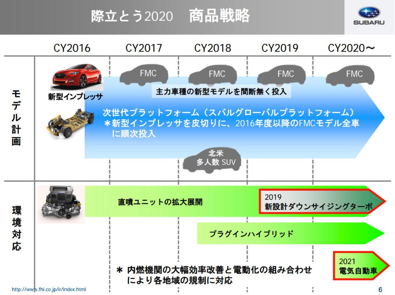 画像: 2016年度から実施されたスバルの前中期経営計画「際立とう2020」より(2016年当時の資料より引用)。具体的な車名はないが、その後発表された車種はピタリと当てはまり、計画が順調に推移していることがわかる。