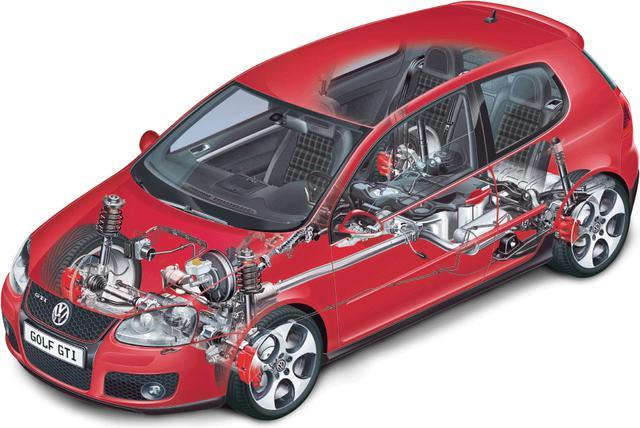 画像: ゴルフGTIのスケルトン。GTのスポーツサスペンションをベースに、スプリングとダンパーをハードなものに換え、リアのスタビライザーを20%剛性アップさせている。車高はGTより5mm、GLiより25mmローダウンさせている。