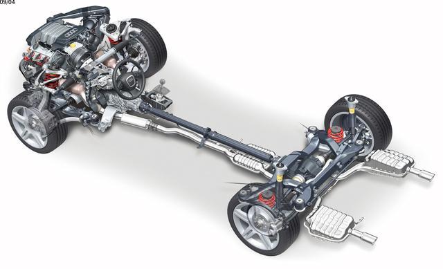 画像: A4 3.2 FSIクワトロのドライブトレーン。トランスアクスルの出口にイニシャル時のトルク配分を50:50に設定したトルセン・デフを置き、75:25から25:75までの間で可変トルクスプリットを行う。フロントサスペンションは4本のコントロールアームによって構成される凝ったデザイン、リアサスペンションは一種のダブルウィッシュボーンとも言えるトラペゾイタル式。