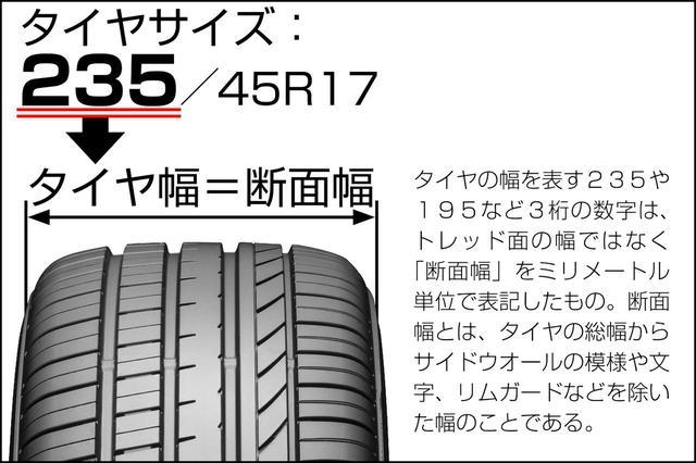 画像: タイヤサイズ235/45R17を例に、タイヤ幅「235」がどこのことを表すのか解説。