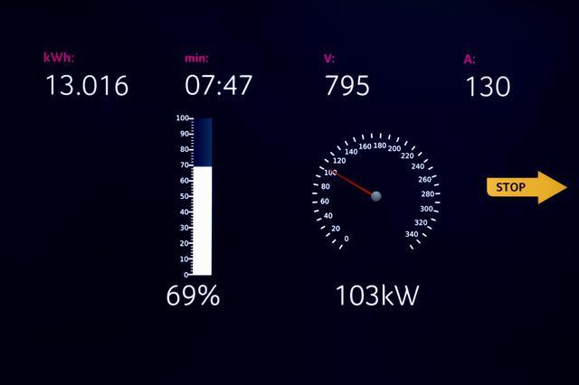 画像: IONITYの高出力充電ステーションは、欧州の充電規格CCSを採用し、充電ポイントあたり350kWの充電容量を実現する。他にも車内からコントロールパネルで操作することができる。