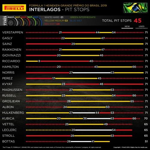 Images : 8番目の画像 - F1第20戦ブラジルGP決勝 - Webモーターマガジン