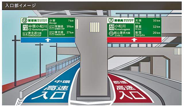 画像: 中環小松川入口のイメージ画像。