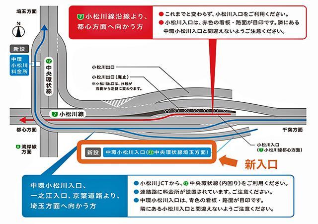 画像: 中環小松川入口を利用するためのアクセス