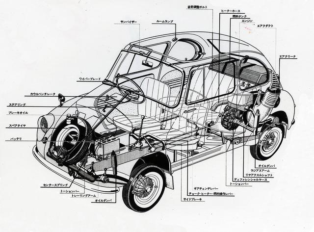 画像: スバル 360の透視図。コンパクトなボディに見事にパッケージングされたメカニズムがわかる。