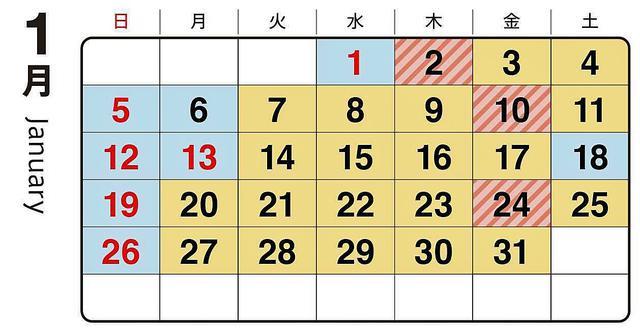 画像: 首都高速道路が発表した2020年1月の渋滞予想カレンダー。