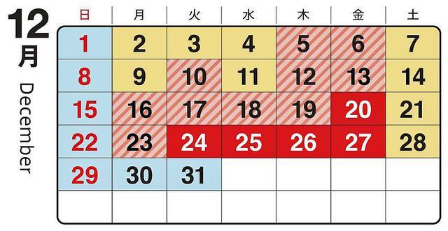 画像: 首都高速道路が発表した2019年12月の渋滞予想カレンダー。渋滞が、水色は少ない、黄色は普通、斜線は多い、赤は特に多いを表示。