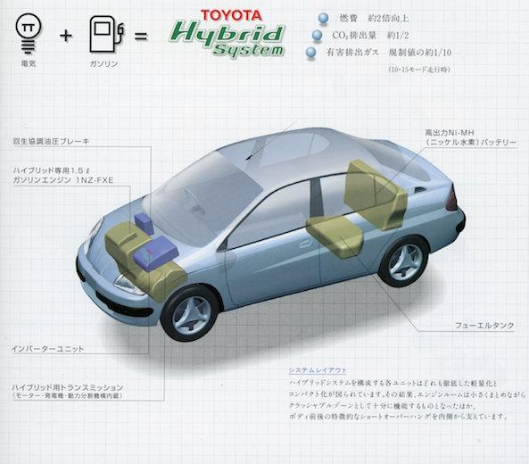 Images : 2番目の画像 - 平成のクルマを支えたテクノロジー③ - Webモーターマガジン