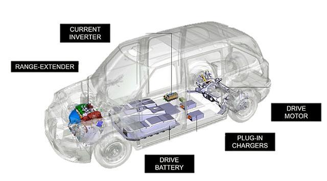 画像: フロントに発電用エンジン、リアに駆動用モーター、床下にバッテリーなどを搭載する。