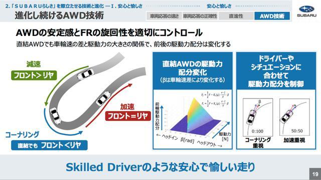 画像: 安定性と旋回性能を両立する新たなAWD技術もスタンバイ。新型XVから採用されると予想する。