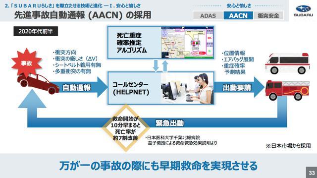 画像: STARLINKのその先にあるのは事故自動通報(AACN)の採用だ。まずは日本市場から投入が検討されている。