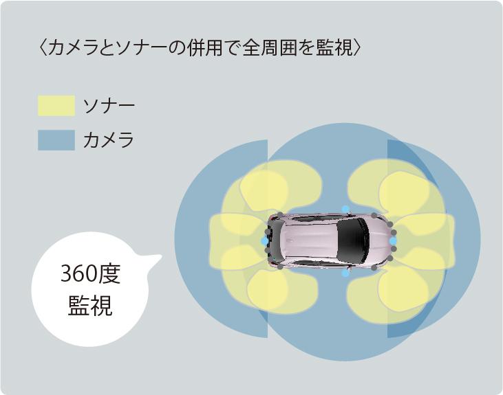 Images : 4番目の画像 - トヨタの安全運転支援システム - Webモーターマガジン