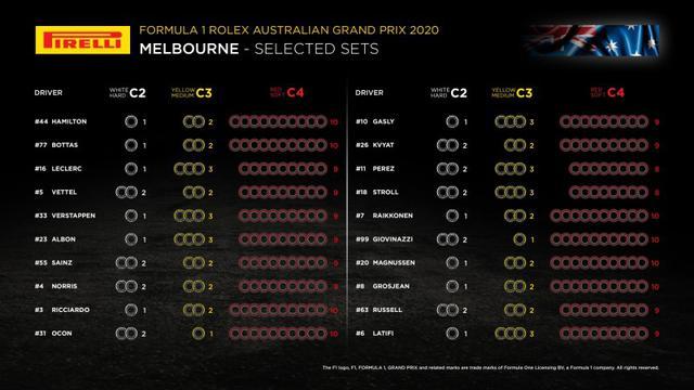 画像: 2019年F1開幕戦オーストラリアGP 決勝結果(参考)