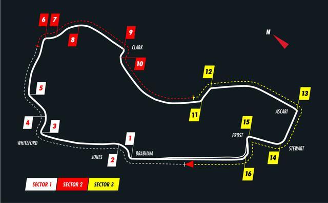 画像: オーストラリアGPが行われるアルバートパークサーキットのコースレイアウト。