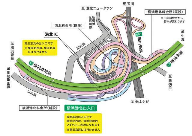 画像: 横浜港北JCTは、横浜北西線・横浜北線と第三京浜との行き来ができる。横浜港北出入口は、横浜北西線・横浜北線と一般道川向線との乗り降りができるが、第三京浜には行けないので注意。