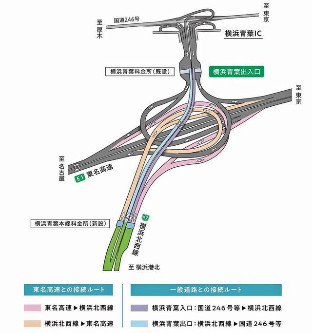 画像: 横浜青葉JCTは、横浜北西線と東名高速との行き来ができる。横浜青葉出入口は、横浜北西線と国道246号線などとの乗り降りができる。