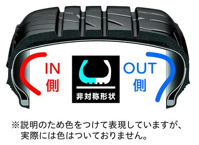 画像: タイヤの外側と内側のサイド形状を変えることで、路面と接触する面積を安定させてハンドルのふらつきを抑制する。