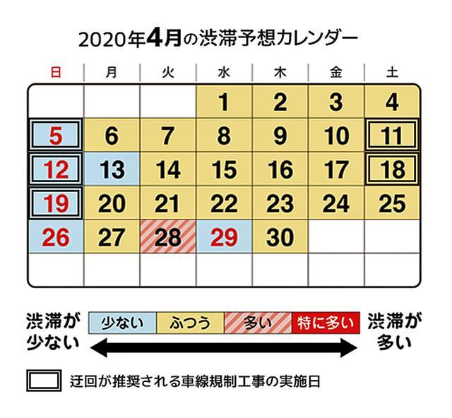 画像: 2020年4月の渋滞予想カレンダー。渋滞が多い日は比較的少ないようだ。
