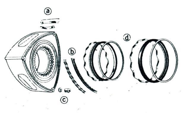 画像: (a)が悪魔の爪痕を解決したアペックスシール。(b)サイドシール、(c)コーナーシールと合わせて燃焼室の気密を確保している。カチカチ山は、(d)のオイルシールで解決した。これはローター側面の溝にリング状のシールを装着し、サイドハウジングとの気密はスプリングで押しつけたシールリップで行い、溝側面との気密はゴム製のOリングで行うというもの。