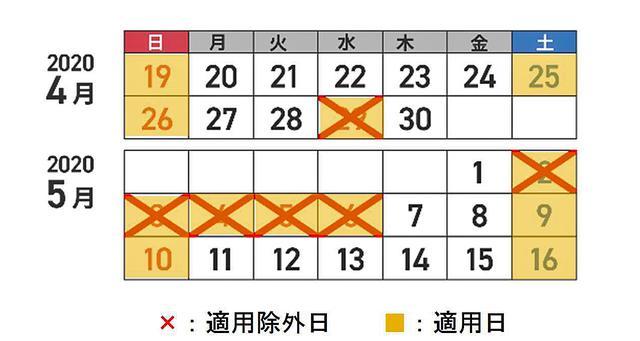 画像: 2020年のゴールデンウイーク周辺の休日割引適用日は、上のカレンダーのようになっている。