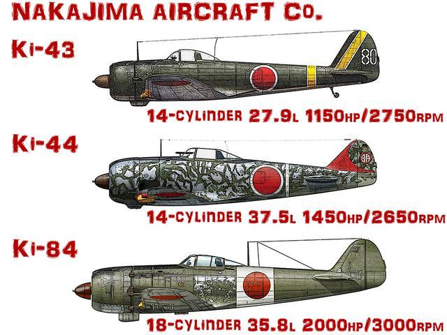 画像: タイトル画像:中島飛行機が開発・量産した有名な3戦闘機。上から一式戦「隼」、二式戦「鍾馗」、四式戦「疾風」。時代とともにパワーアップしているが、中島飛行機のフォルムには一貫性がある。(イラストの縮尺率は統一されています)
