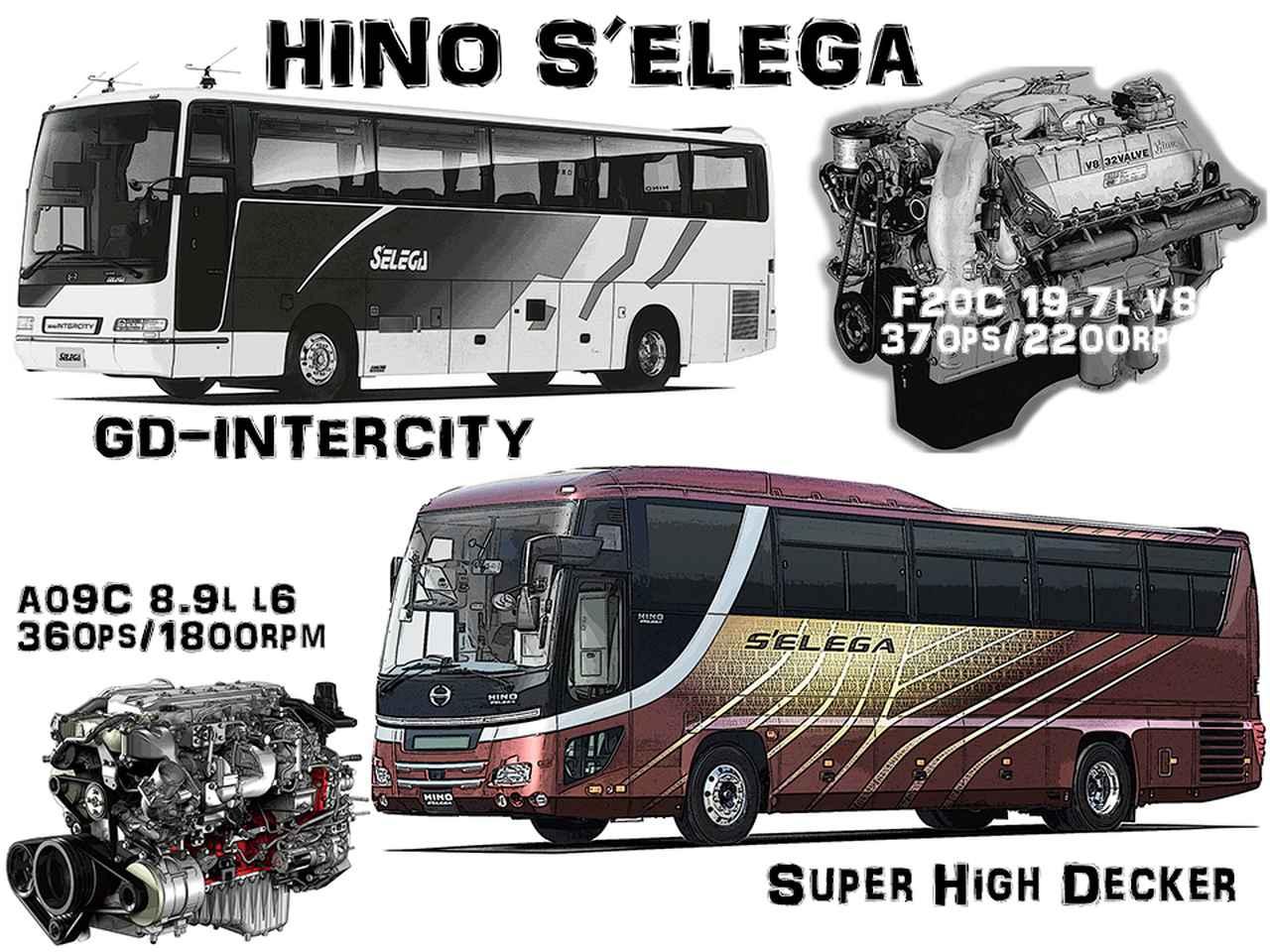 Images : 1番目の画像 - モンスターマシン 008 高速大型バスの進化 - Webモーターマガジン