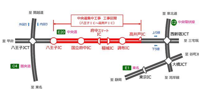 画像: 今回の集中工事区間は、高井戸ICから八王子ICまでとなる。
