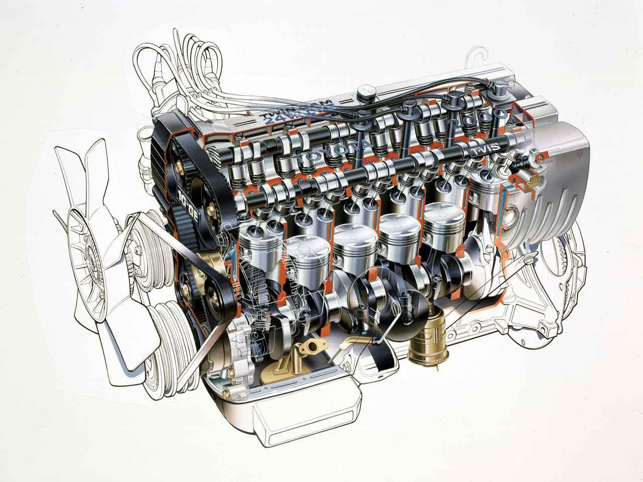 画像: ヤマハとの共同作業でDOHC化された1G-GEU型。トヨタ直6では初の4バルブヘッドとなった。