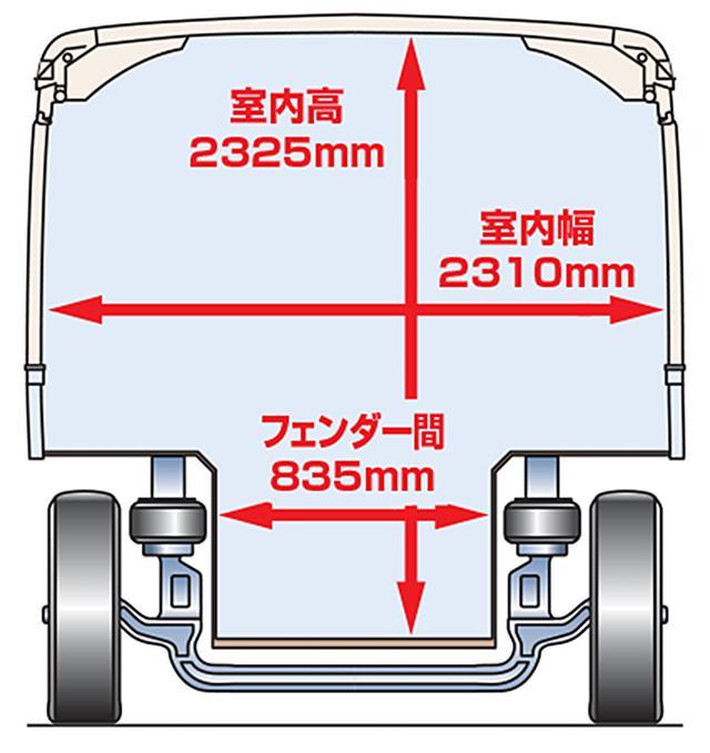 画像: ノンステップ構造のイメージ図。スケルトン構造とエアサスの導入で、335mmという低床が実現した。乗降時はエア調整で、265mmまでニーリングする。現行モデルはすべてノンステップ。